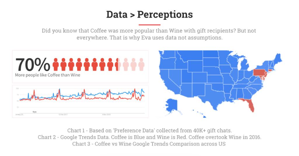 Wine-and-Coffee-Comparison